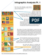 Infographic Analysis