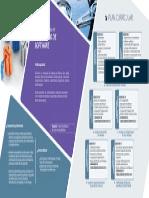 Brochure Eti 2013-Desarrollo de Software