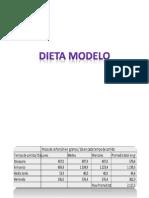 Dieta Modelo