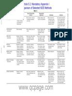 NDT Comparison Table