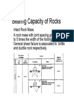 Bearing Capacity of Rock