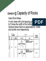 Bearing Capacity of Rock