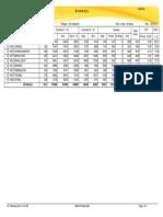 Manipur Report2013 14