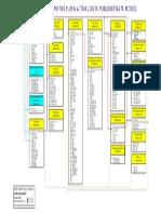 Fwp Mdp Chart