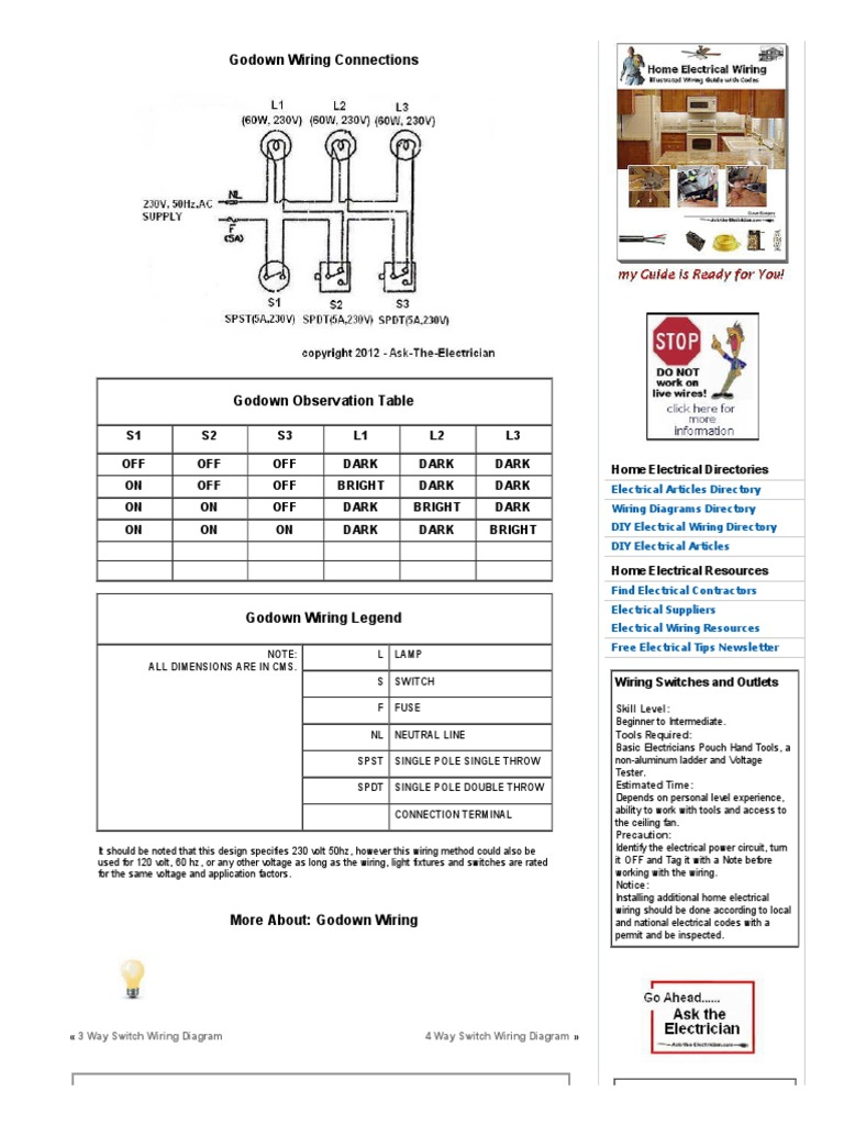 godown wiring experiment data wiring diagrams u2022 rh mikeadkinsguitar com