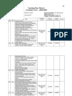Teaching Plan - JPR TYIF (2008-2009)