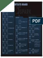 Spark Shortcuts