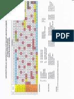 Kalender Pendidikan Khusus Kabupaten Ponorogo (Hasil Revisi Pengawas)