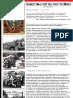 Gilles Dauvé - Quand meurent les insurrections (1999)
