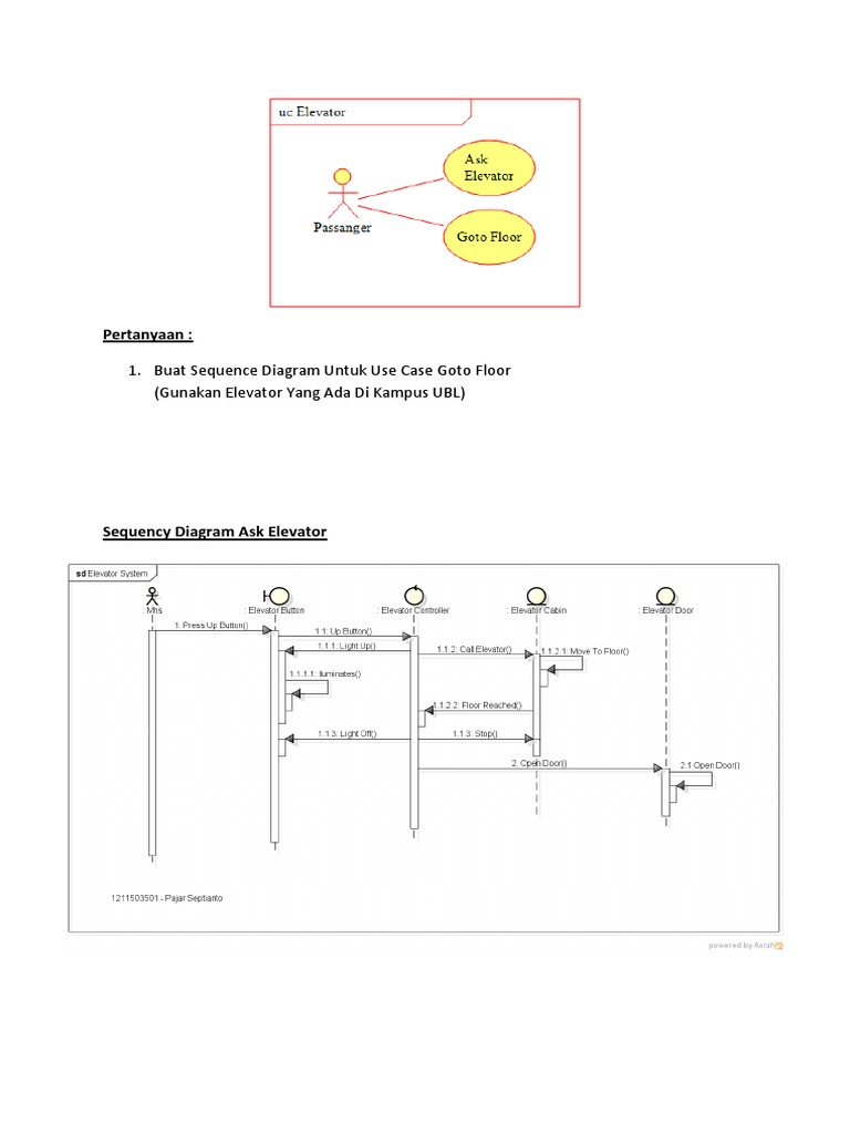 Sequence diagram elevator system ccuart
