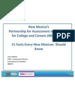 July 7 Pwu - Parcc 21 Facts