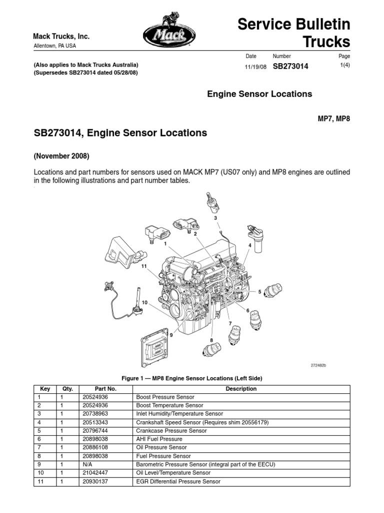 Oil Pressure Sensor Volvo D12 Truck Engines Diagram Oil Pressure