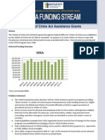 PA VOCA Funding - Overview of the Victims of Crime Act Funding Stream