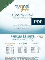 AL-06 Flash Poll Presentation - 07/09/14