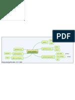 Khung chương trình OpenGL
