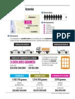 Infografia Operacion Capricornio