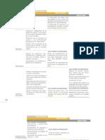 Cuadro Resumen Medidas de Seguridad R.D. 1720/2007