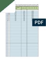 Algoritmo HBV en Excel