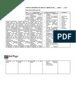 Matriz de Mapa de Progreso y Rutas de Aprendizaje Del Área de Comunicación 1º Grado