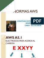 Normas Aws