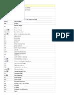 Abbreviationsinenglish.pdf