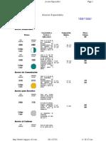 AISI 4140 ..pdf