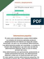 Deformaciones-2008