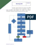 Metodologia HRN Avaliação de Riscos