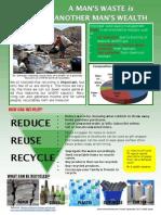 Poster Env Awareness Sept 2012