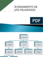 ACONDICIONAMIENTO Y ALMACENAMIENTO DE RESIDUOS PELIGROSOS.pptx