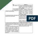 CUADRO Plan 2011.docx