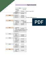 Registro de Paradas Udp2-Tren de Precalentamiento