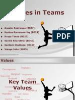 Values in Team