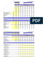 financial modelling for an industrial corporation