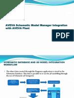 Schematic Integrator Report