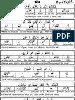 Quran Word by Word ENGLISH Translation- Para 11
