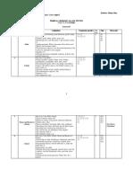 Planificare Clasa i a b