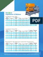 Datasheet StirLNG-4 Feb 2013