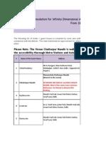 Accomodation List - Delhi - SV - Sept 2013