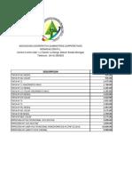 Lista de Tintas e Impresoras Hp Cooperativa