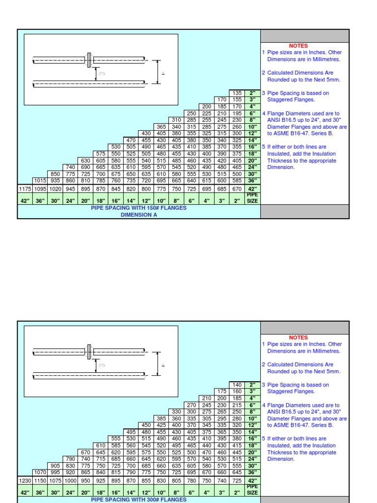 Pipe Spacing Chart xls | Dimension | Pipe (Fluid Conveyance)