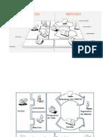 Modelo de Negocio Para Un Restaurante