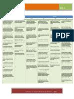 40 Criterios Evaluacion Primaria