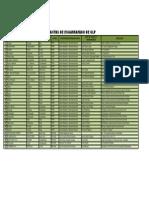 Actividad Dcd Listados PEGLP