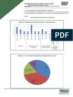 ANEXO 2 - Resultados do Questionário 2014 aplicado a docentes