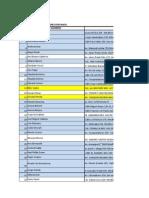 Copia de Disenadores Con Direcciones y Telefonos - Peru 2013 Revisado