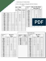 Image Quality Indicators