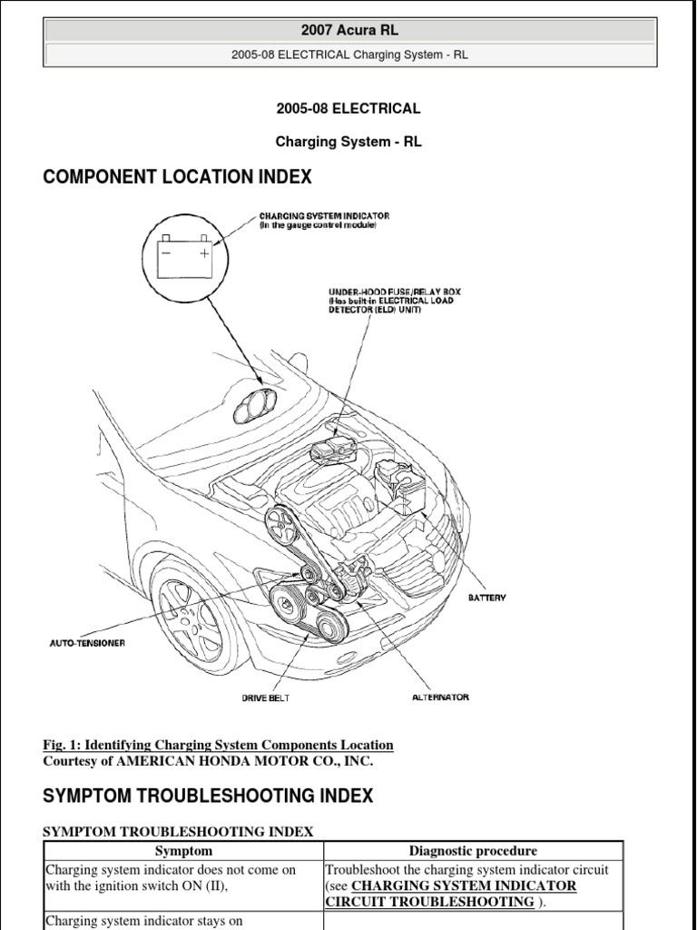 1990 Acura Legend Engine Diagram On Acura Vigor Engine Diagram