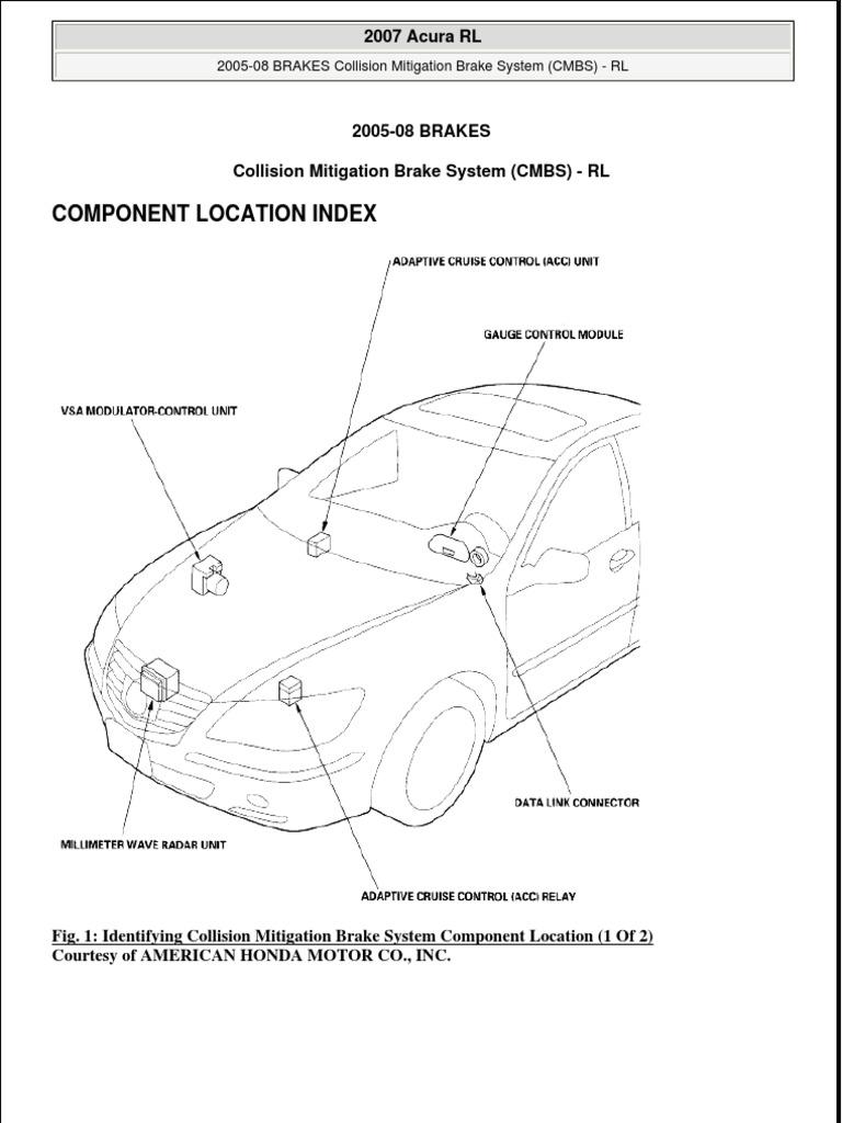 Acura Cruise Control Diagram Detailed Schematics Saab Cmbs Vehicles Automobiles Vacuum