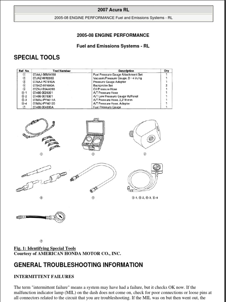 Fuel and Emissions Systems   Throttle   Fuel Injection